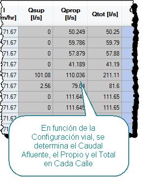 Determinacion-del-caudal-de-Aguas-Lluvia-Total-En-Cada-Calle