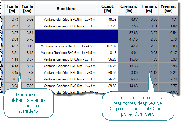 Captacion-de-Aguas-Pluviales-Sumideros-en-DREN-URBA