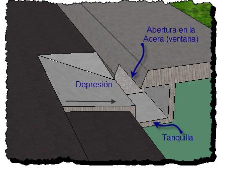 Seccion-transversal-sumidero-de-ventana
