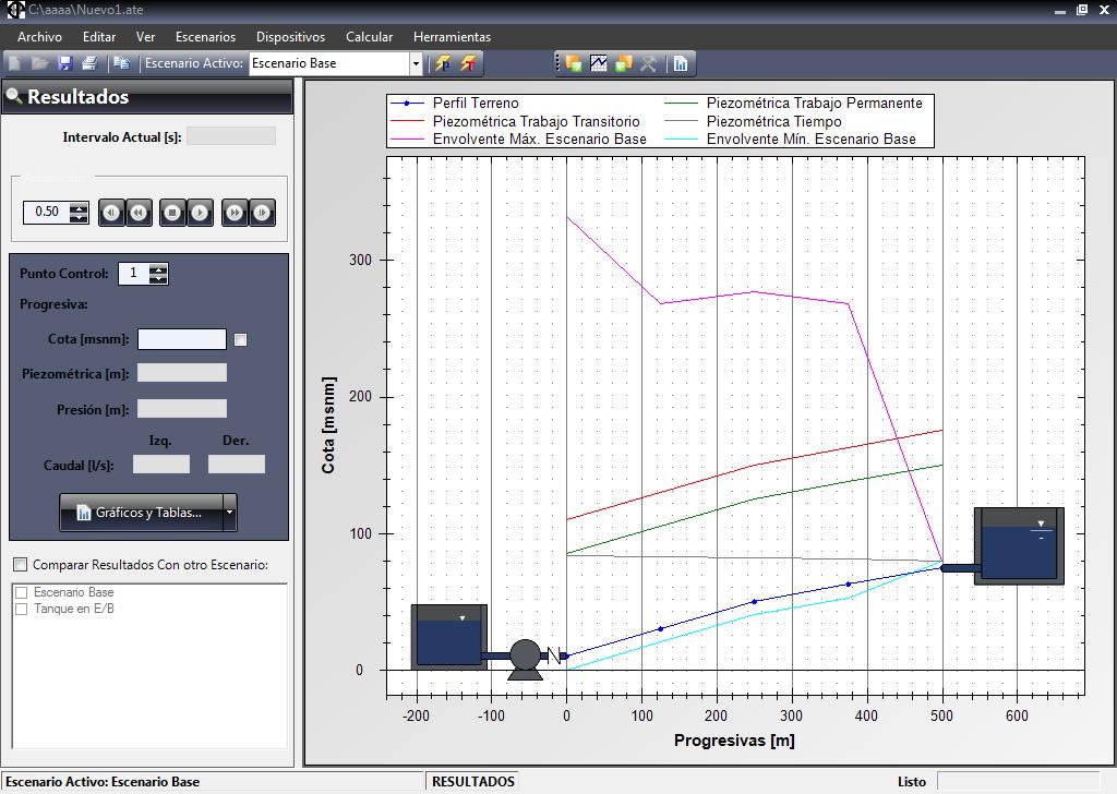 La Ventana Principal de Ariete, presenta el perfil Longitudinal de la Aducción en Estudio, trazando las Piezométricas Calculadas