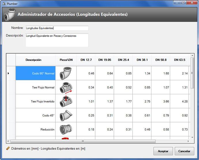 Es-posible-especificar-las-longitudes-equivalentes-de-cada-pieza-para-cada-diametro