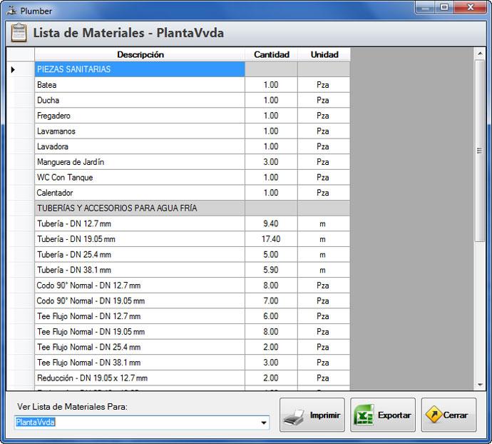 Lista-de-Materiales-de-la-Instalacion-Sanitaria