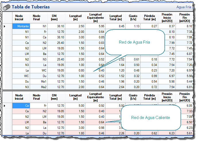 tablas-de-tuberias-Instalacion-Sanitaria-de-ejemplo