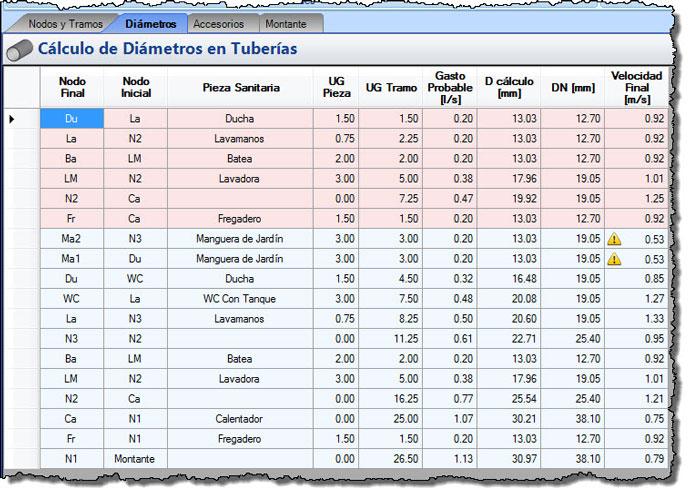 Tabla-de-Unidades-de-Gasto-y-Calculo-de-Diametros