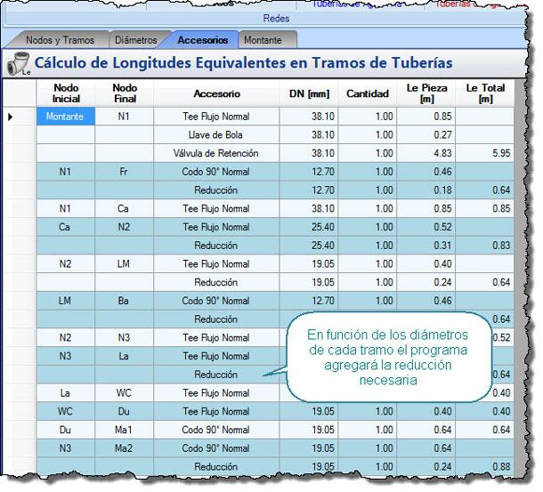 Tabla-de-Longitudes-equivalentes-de-la-Instalacion-Sanitaria