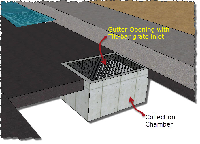 Types Of Drain Inlets For Stormwater Collection Available