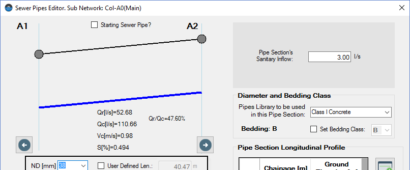 Invert Level Of Pipe Hidrasoftware