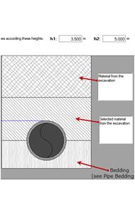 Water Distribution Network Design Software | HidraSoftware